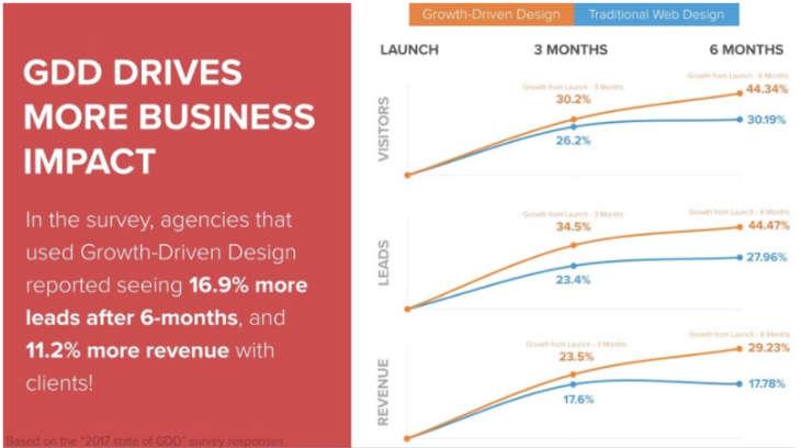 GDD-business-impact.jpg