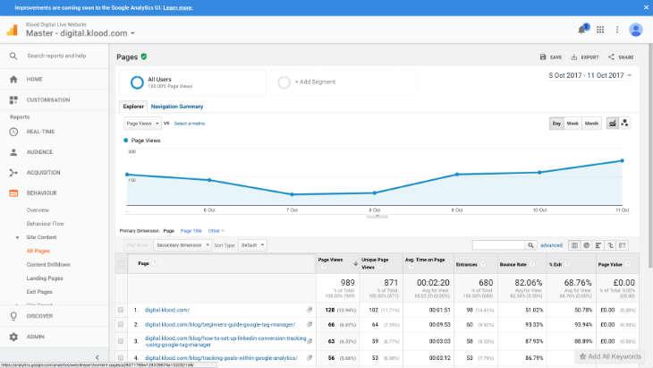 Google-Analytics-screnshot.jpg