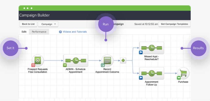 A screenshot of Infusionsoft's CRM