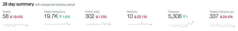 Twitter_Analytics-1.png