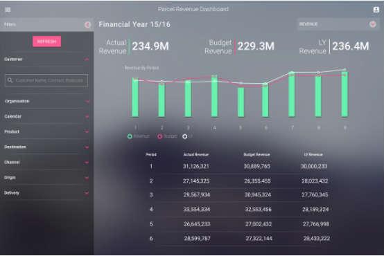 A screenshot of Zizo CRM