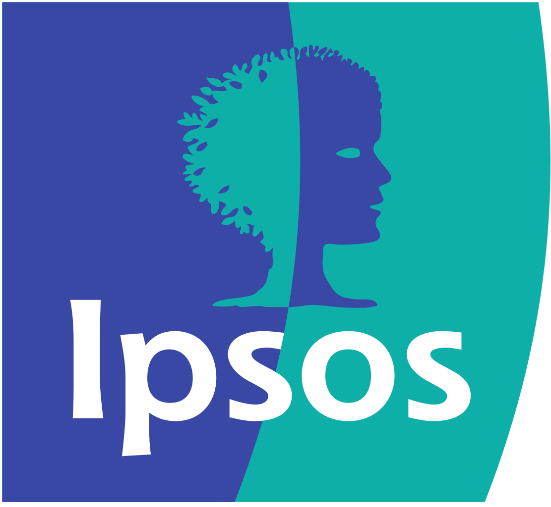 Ipsos Retail Performance