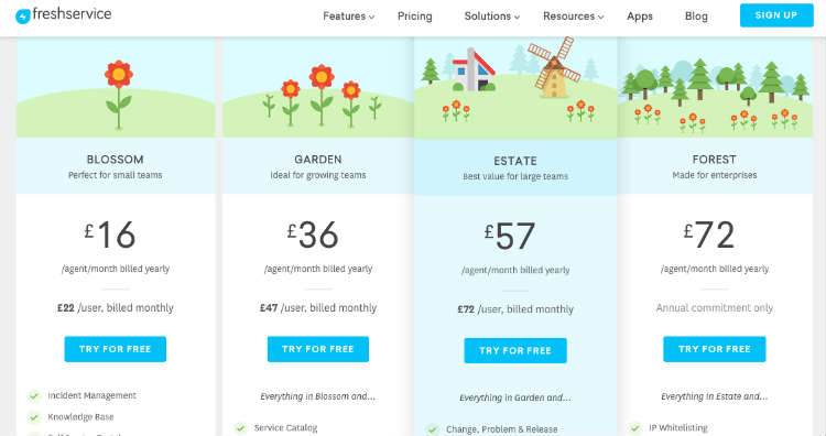Freshservice-Pricing-page