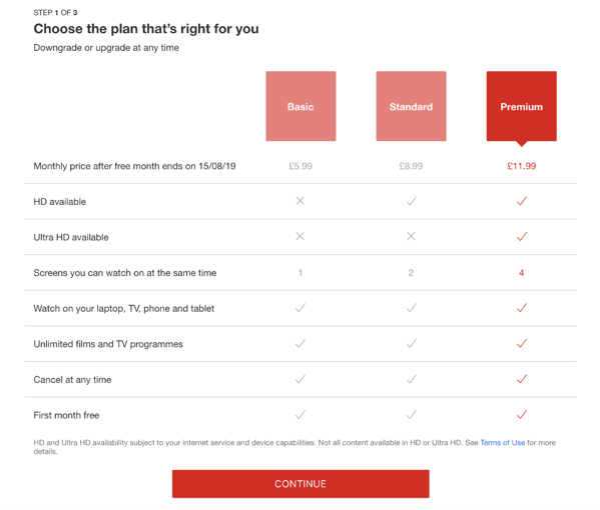 Netflix-saas-pricing