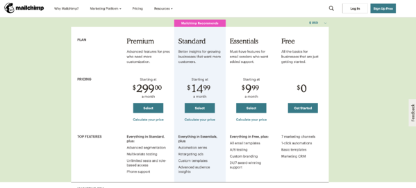 mailchimp-saas-pricing