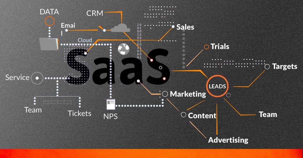 saas leads