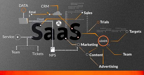 saas lead generation