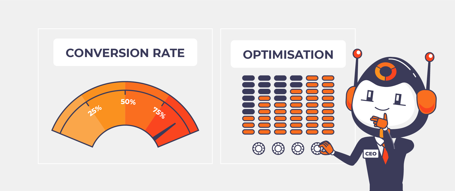 What is a good SaaS conversion rate? Is that the real question?