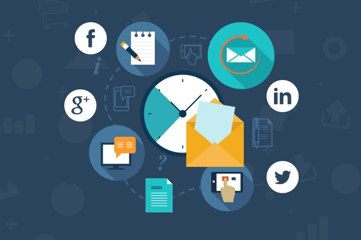 The Ultimate Social Media Posting Strategy