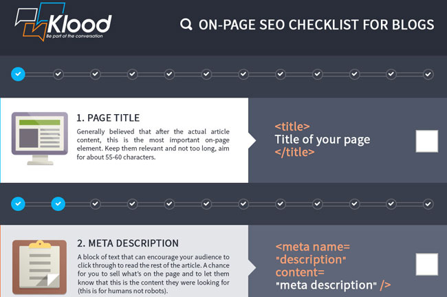 On-Page SEO Checklist For Blogs