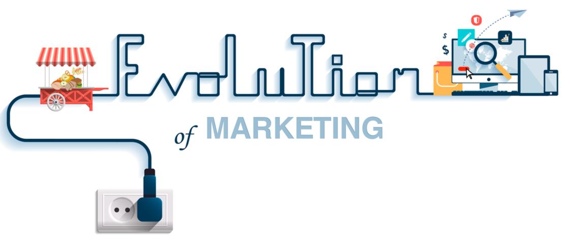The History Of Marketing: From Outbound To Inbound
